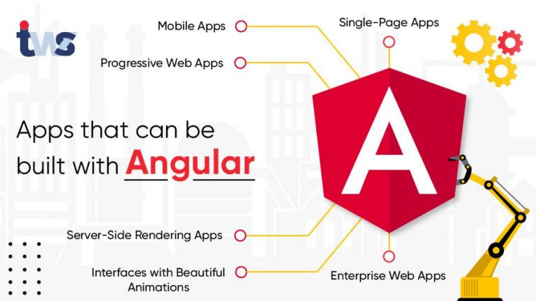 Types of Apps that can be built with Angular Framework