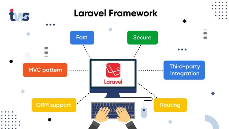All about the Laravel Framework – A Powerful PHP framework
