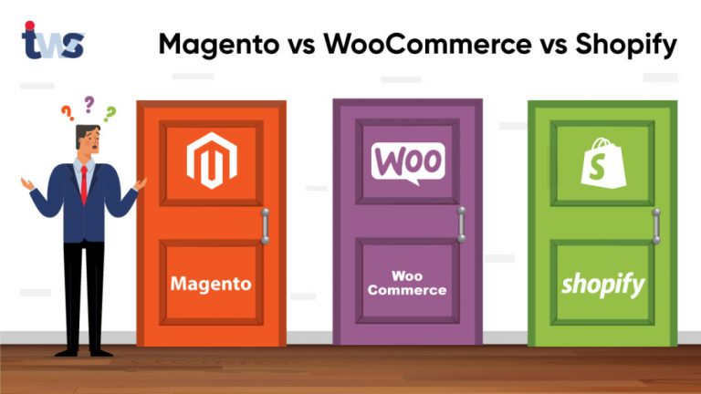 Magento vs WooCommerce vs Shopify : Which is best for eCommerce Development?