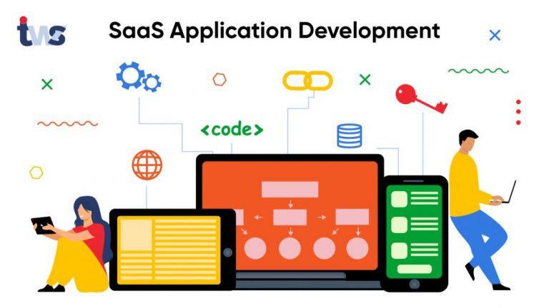 What is SaaS Application Development? [Step-by-Step Approach]