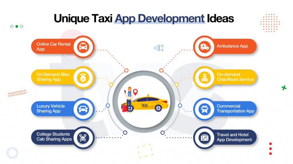 unique-taxi-app ideas
